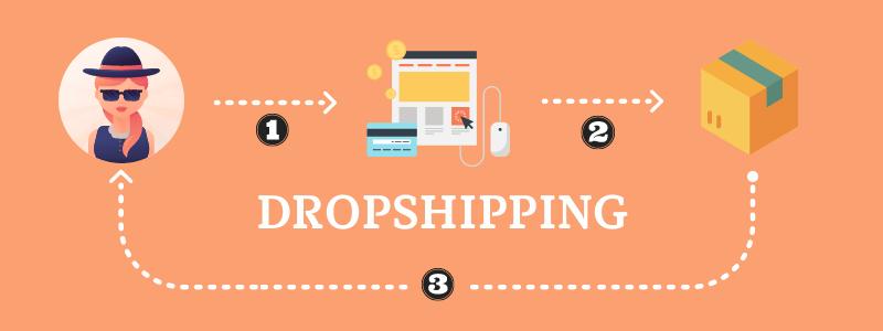 Dropshipping – ¿Qué es el dropshipping?